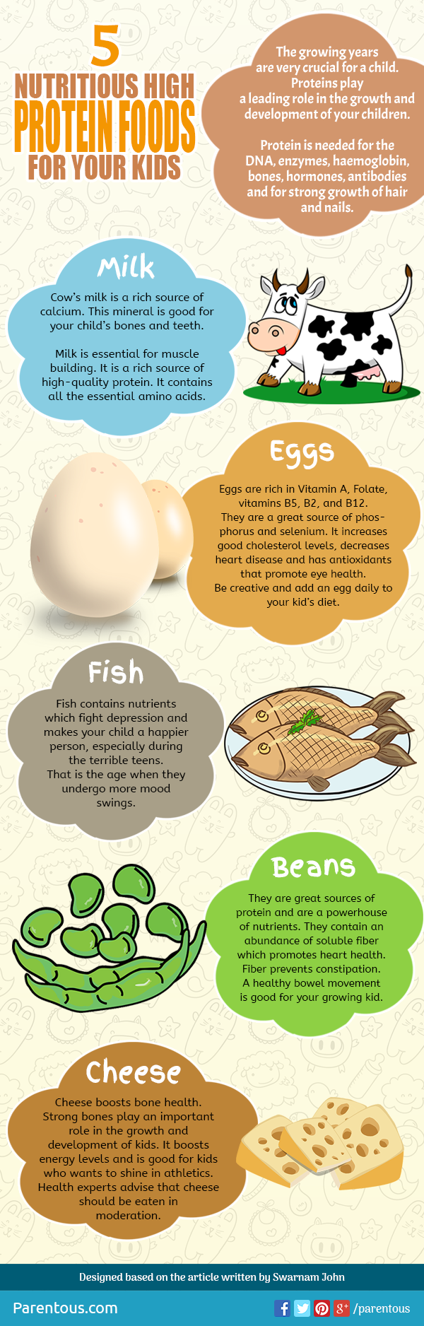 Protein Foods For Kids - Infographic