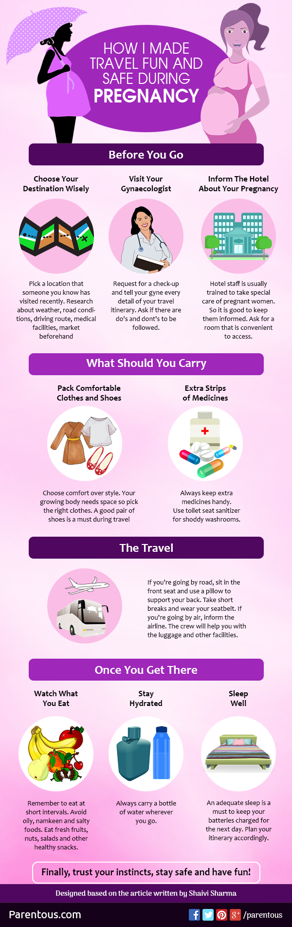 Safe Travel During Pregnancy - Infographic