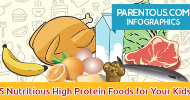 High Protein Foods For Kids