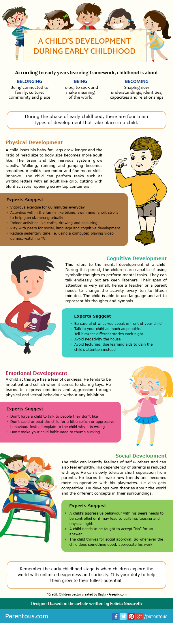 Development During Early Childhood - Belonging, Being & Becoming.