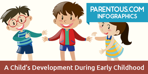 Development During Early Childhood