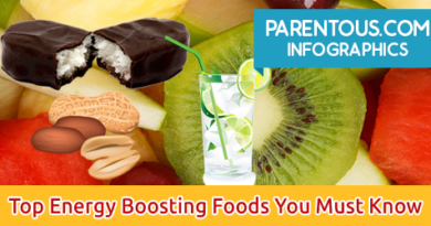 Top Energy Boosting Foods Infographic